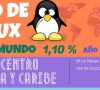 [Infografía] Historia del Software Libre – GNU/Linux y sus Distribuciones.