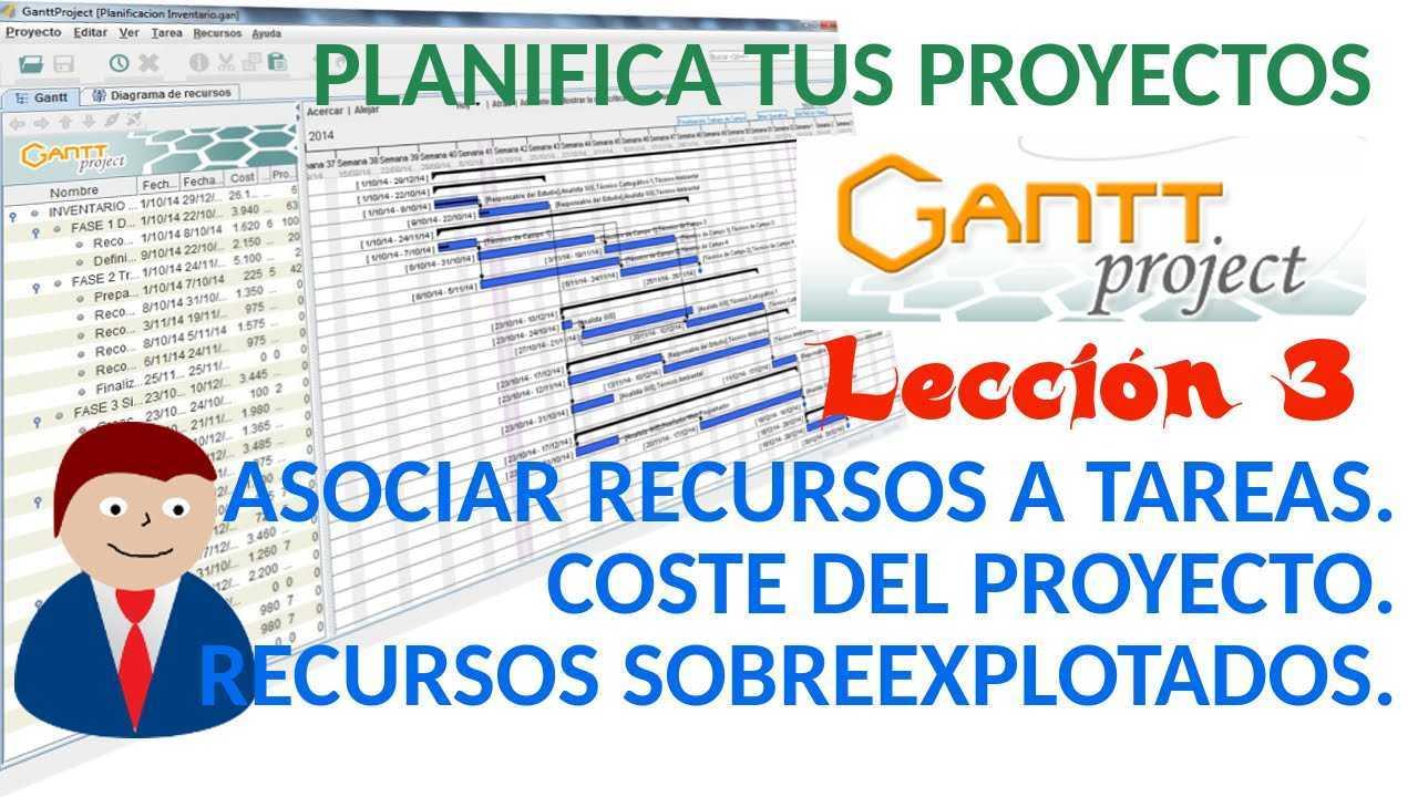 Ganttproject 03/04 Asociar recursos a tareas. Coste proyecto. Recursos sobreexplotados.