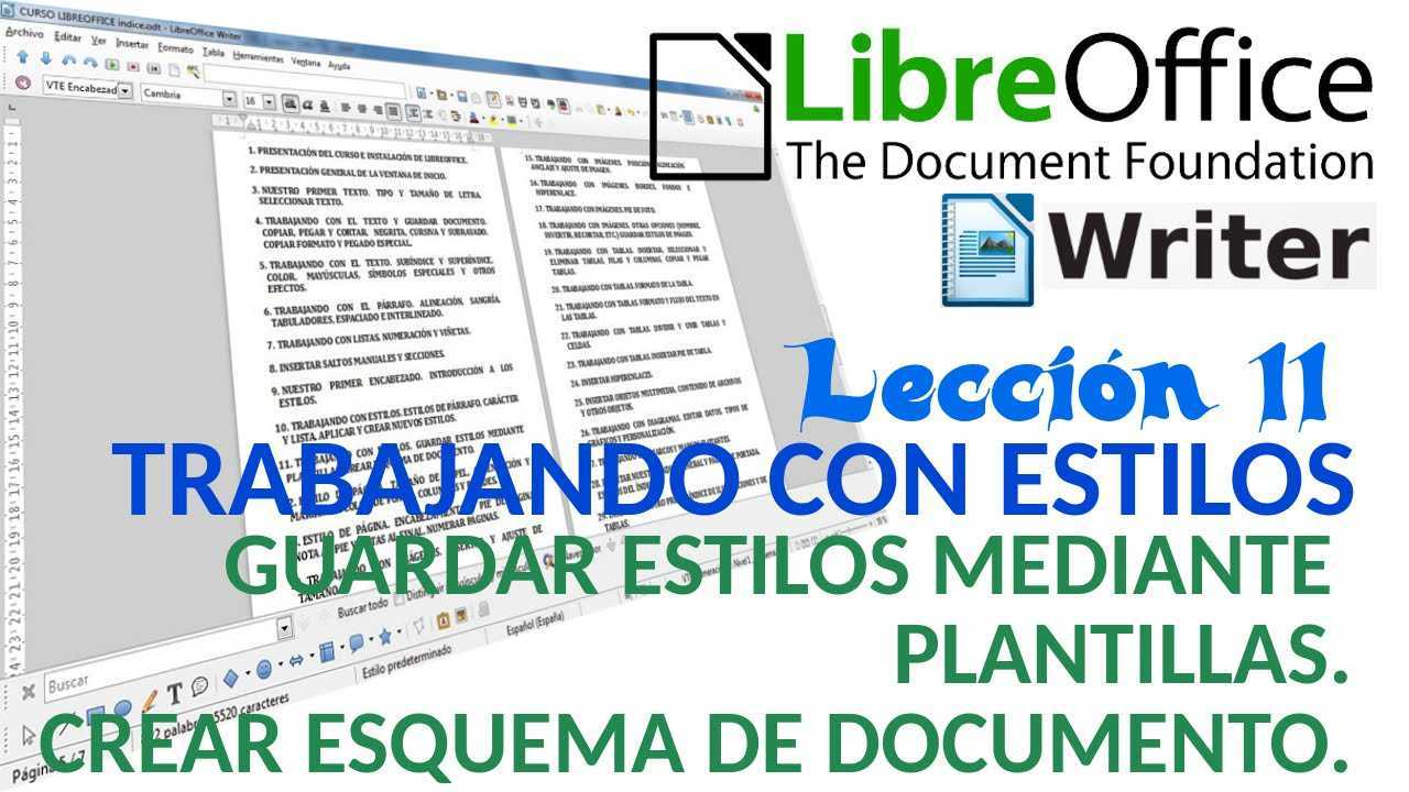 LibreOffice Writer 11/40 Guardar estilos mediante plantillas. Crear esquema de documento.