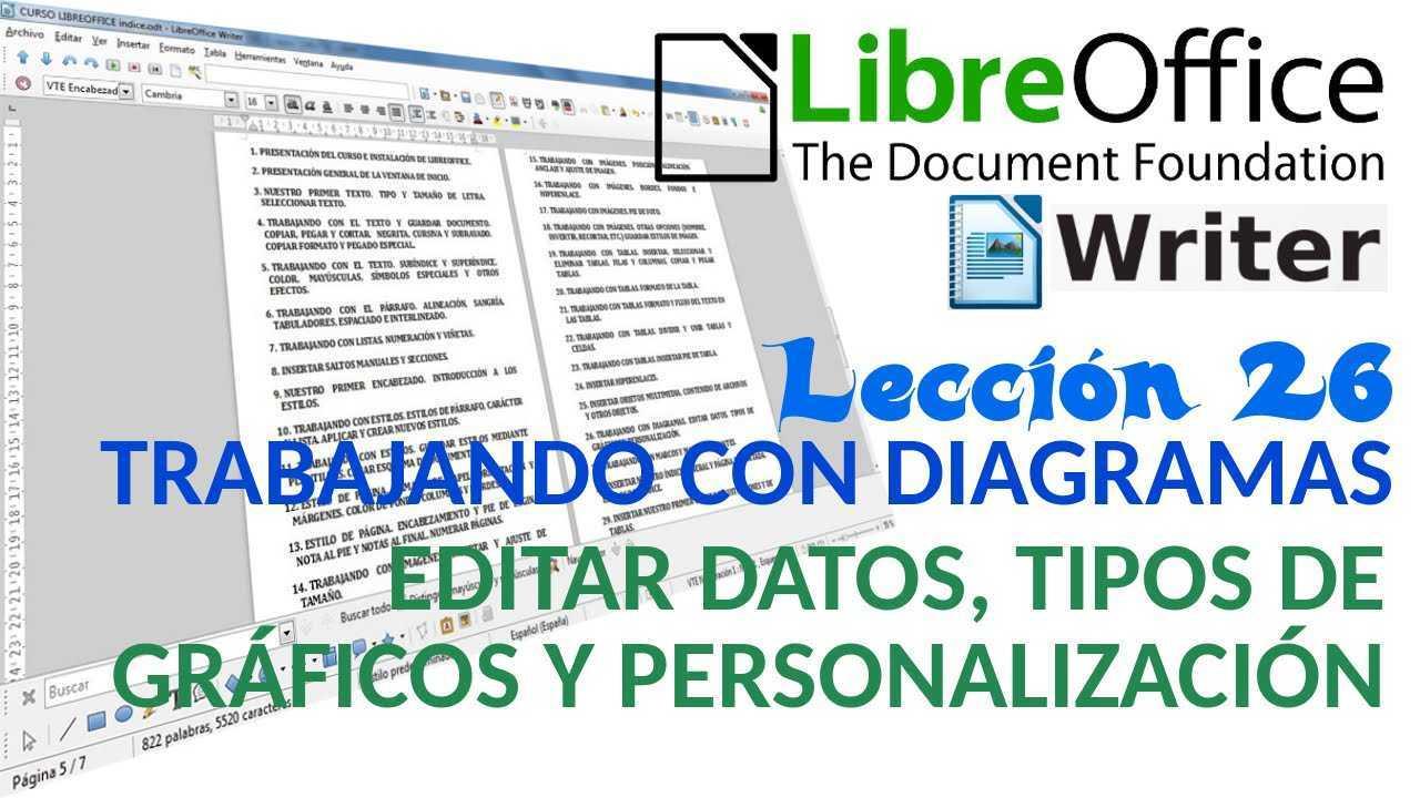 LibreOffice Writer 26/40 Diagramas. Editar datos, tipos de gráficos y personalización.