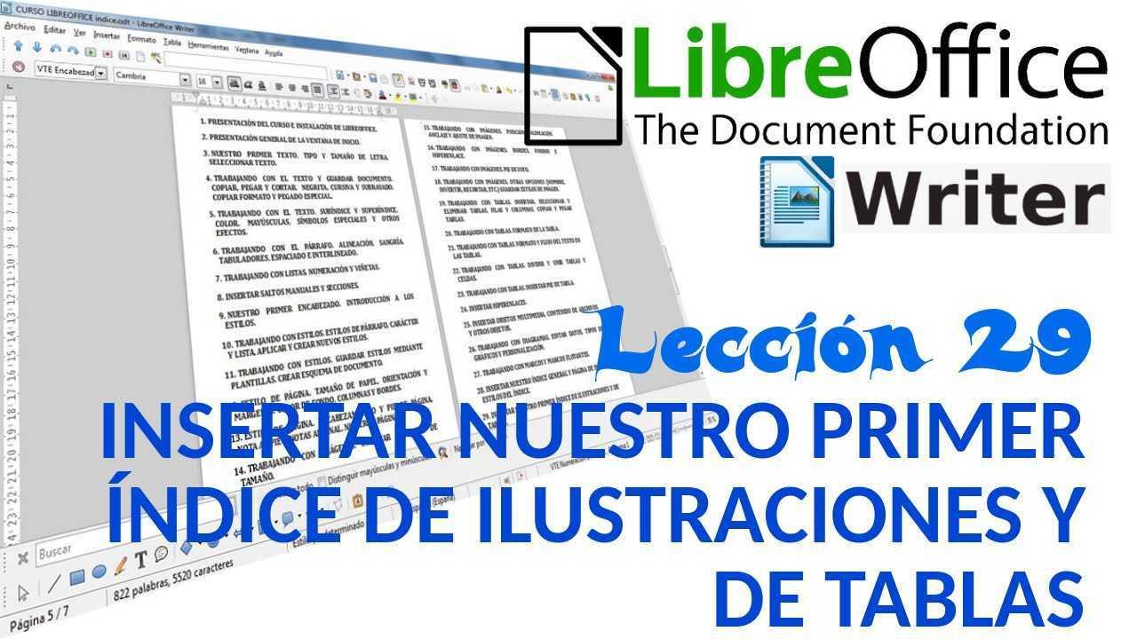 LibreOffice Writer 29/40 Insertar el índice de ilustraciones (imágenes) y de tablas.